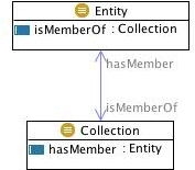 Image:collectionentity.jpg