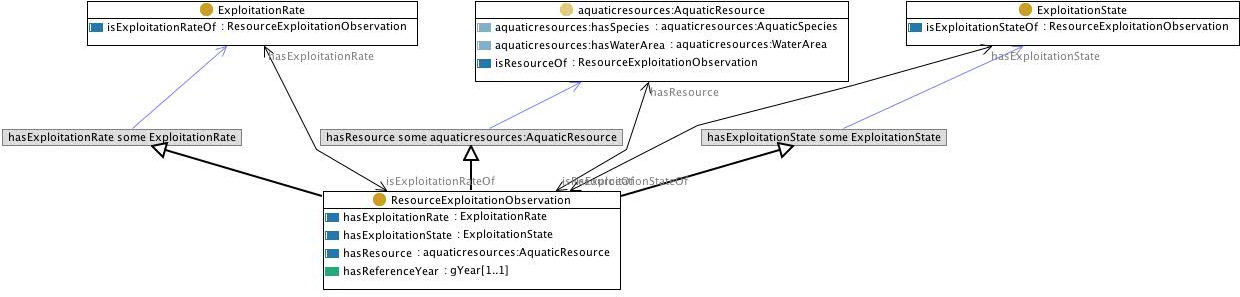 Image:Resourceexploitation.jpg