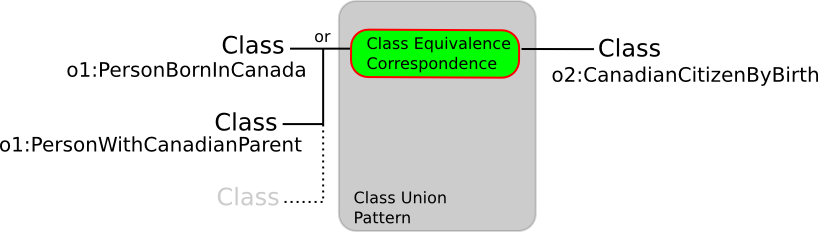 Image:class-union.png