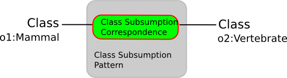 Image:class-subsumption.png