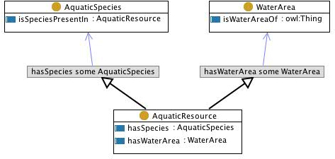 Image:Aquaticresource.jpg