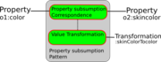 Property-subsumption.png