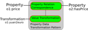 Property-data-transformation.png